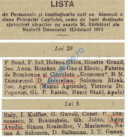 Donatii Craciun 1915